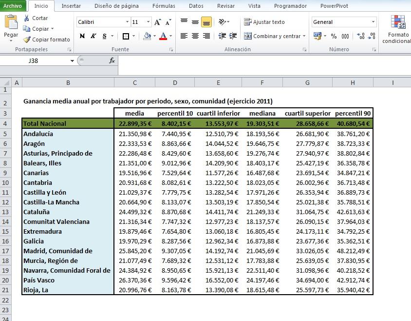 Anual Sueldos Y Salarios 2016 Excel | anual sueldos y