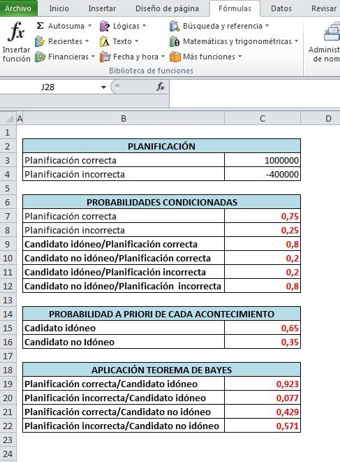 CREAR ARBOL DE DECISIÓN CON SMARTART Y VBA4