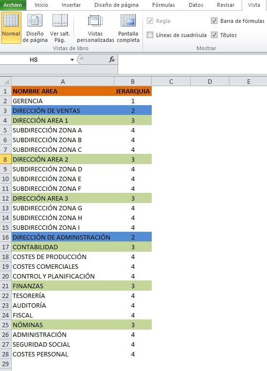 generar-organigrama-jerarquico-por-areas-con-smartart2