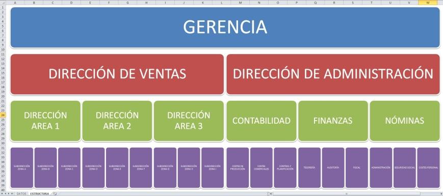 generar-organigrama-jerarquico-por-areas-con-smartart3