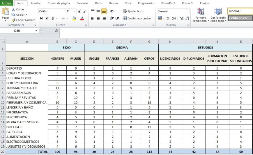 ALGUNAS FORMULAS PARA CONFECCIONAR NUESTROS INFORMES EN EXCEL_2