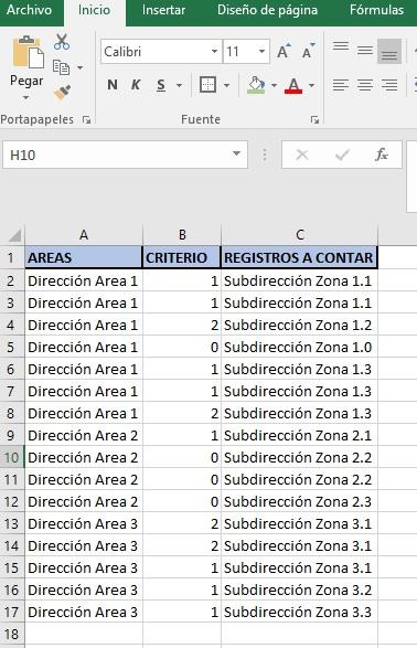 CONTAR REGISTROS UNICOS CON VARIOS CRITERIOS