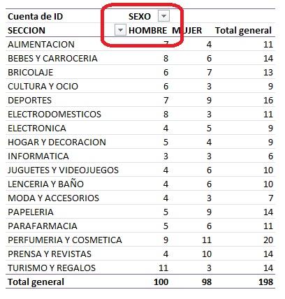 OCULTAR ICONOS DE FILTRO EN TABLAS DINAMICAS
